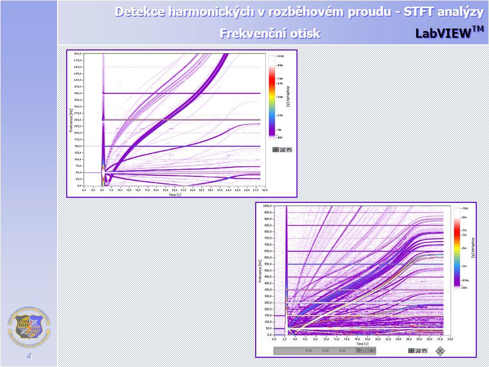 Detekce harmonických v rozběhovém proudu - STFT analýzy