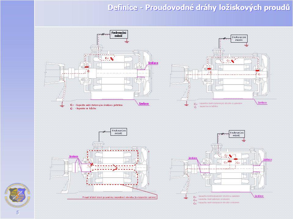 Definice - Proudovodné dráhy ložiskových proudů