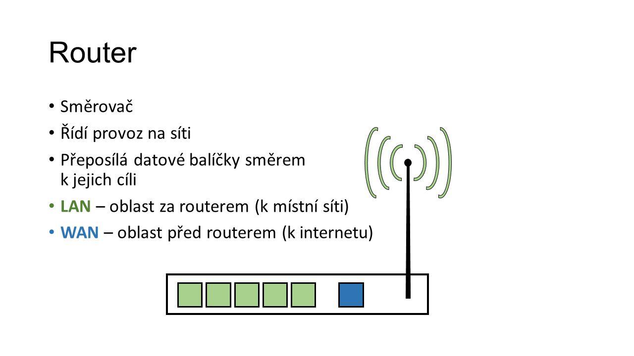 Router Směrovač Řídí provoz na síti