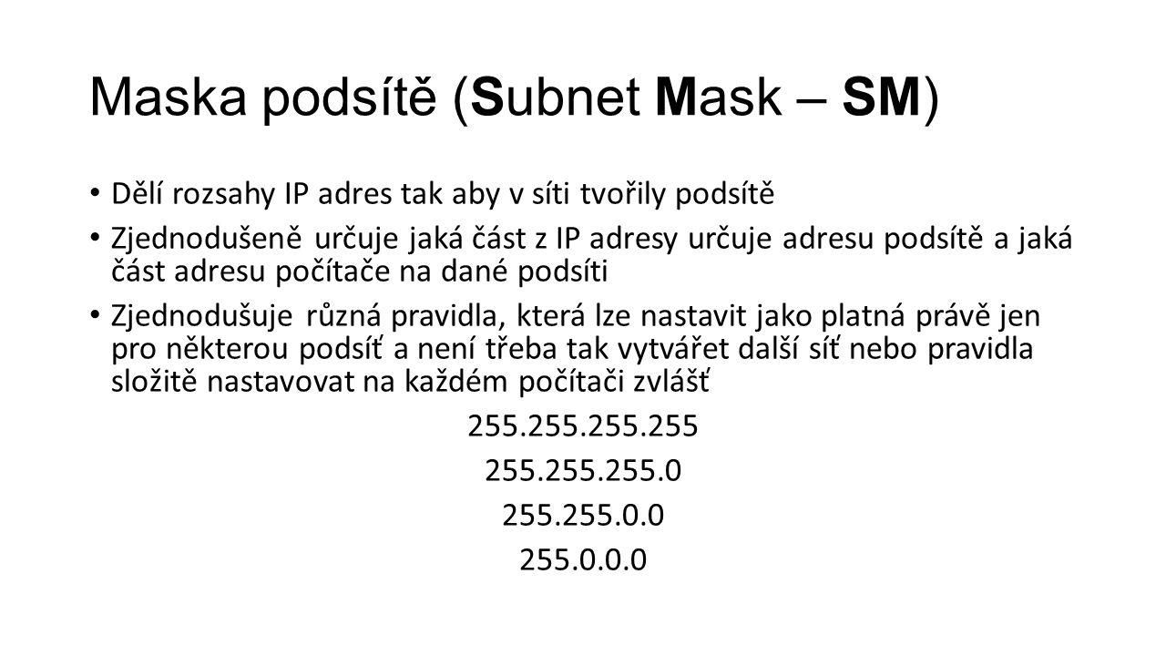 Maska podsítě (Subnet Mask – SM)