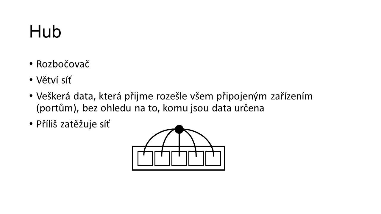 Hub Rozbočovač Větví síť