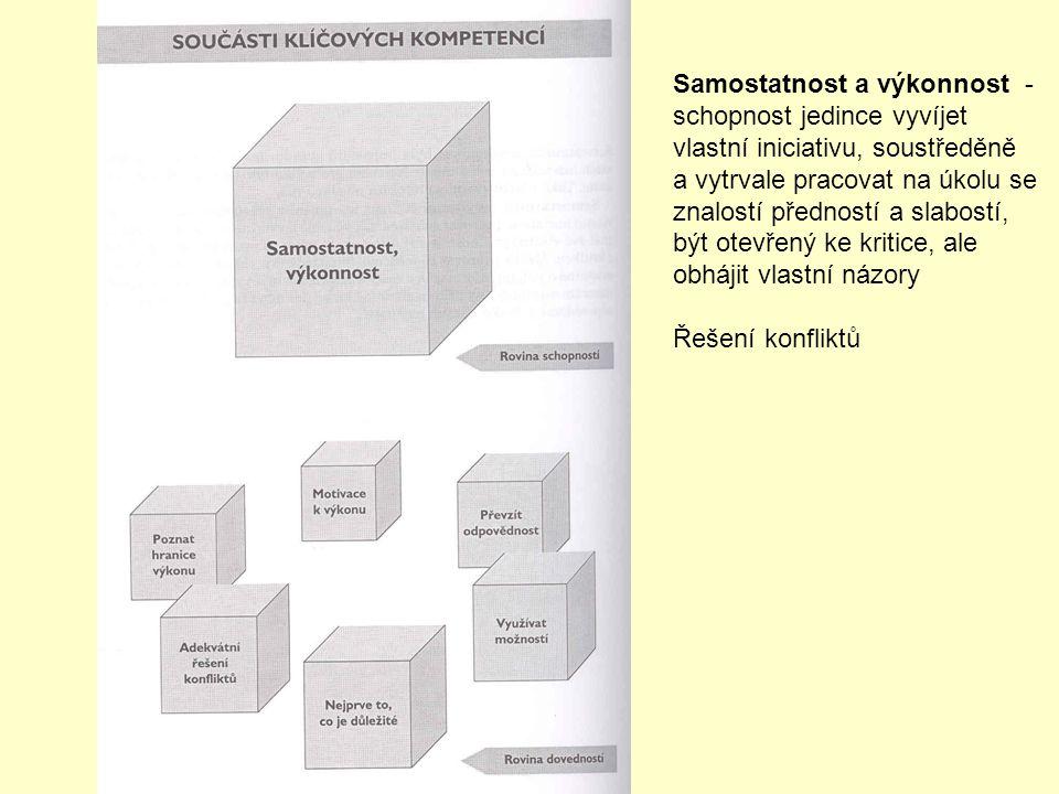 Samostatnost a výkonnost -