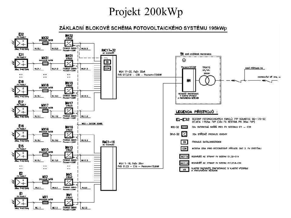 Projekt 200kWp