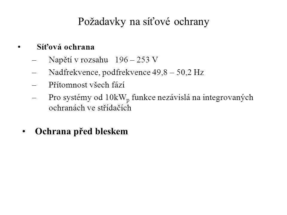 Požadavky na síťové ochrany