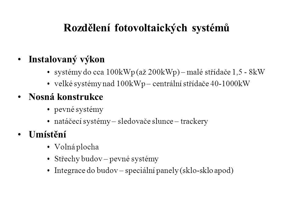 Rozdělení fotovoltaických systémů