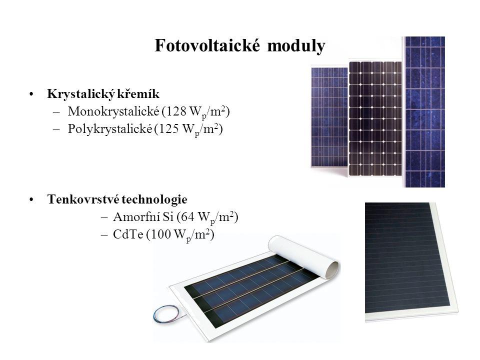 Fotovoltaické moduly Krystalický křemík Monokrystalické (128 Wp/m2)