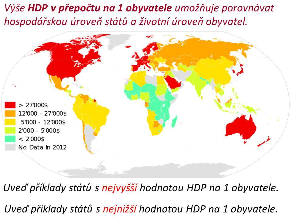 Výše HDP v přepočtu na 1 obyvatele umožňuje porovnávat hospodářskou úroveň států a životní úroveň obyvatel.