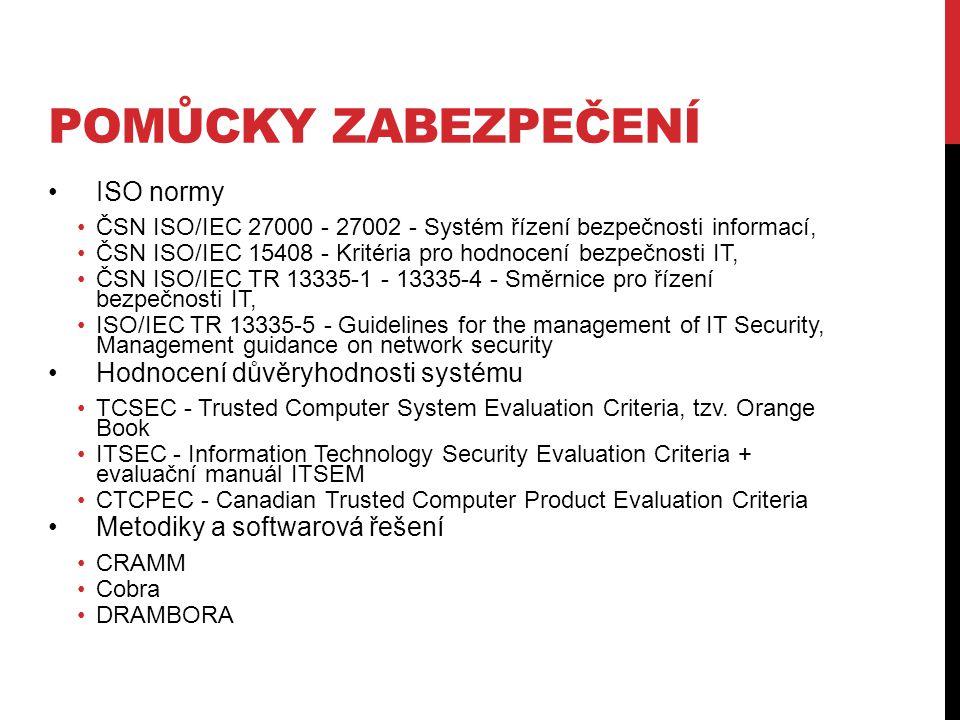 Pomůcky zabezpečení ISO normy Hodnocení důvěryhodnosti systému