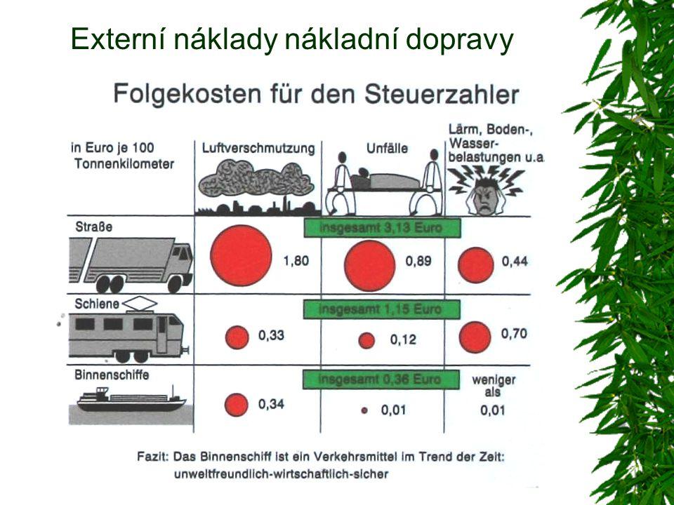 Externí náklady nákladní dopravy