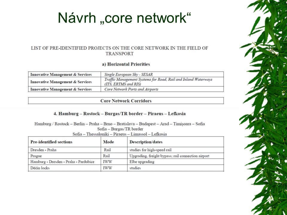 "Návrh ""core network"
