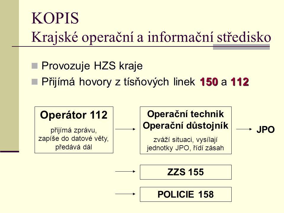 KOPIS Krajské operační a informační středisko