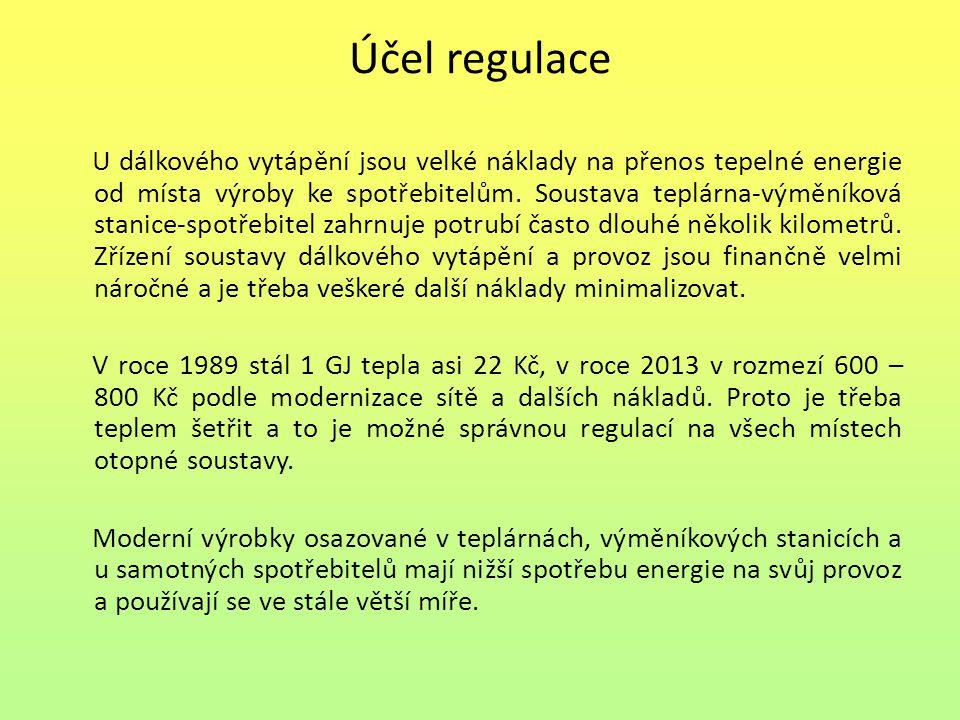 Účel regulace