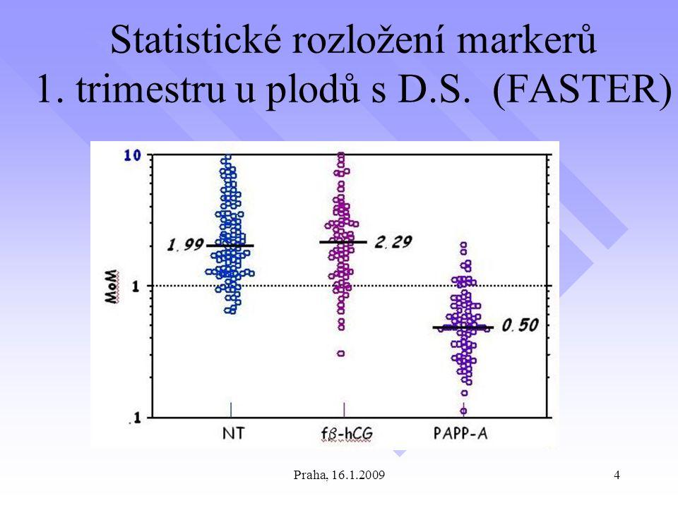 Statistické rozložení markerů 1. trimestru u plodů s D.S. (FASTER)