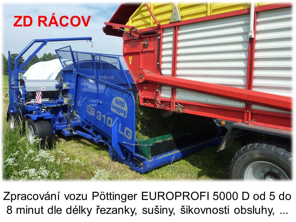 ZD RÁCOV Zpracování vozu Pöttinger EUROPROFI 5000 D od 5 do 8 minut dle délky řezanky, sušiny, šikovnosti obsluhy, ...