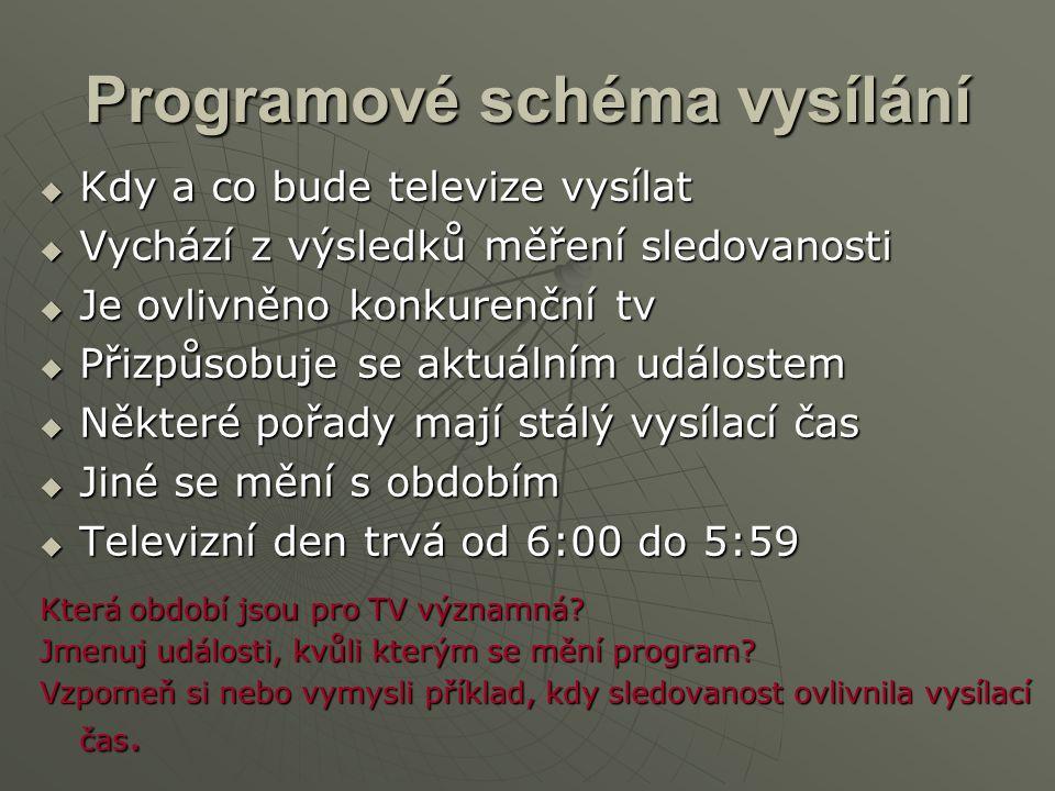 Programové schéma vysílání