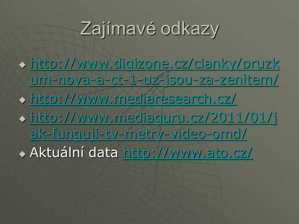 Zajímavé odkazy http://www.digizone.cz/clanky/pruzkum-nova-a-ct-1-uz-jsou-za-zenitem/ http://www.mediaresearch.cz/