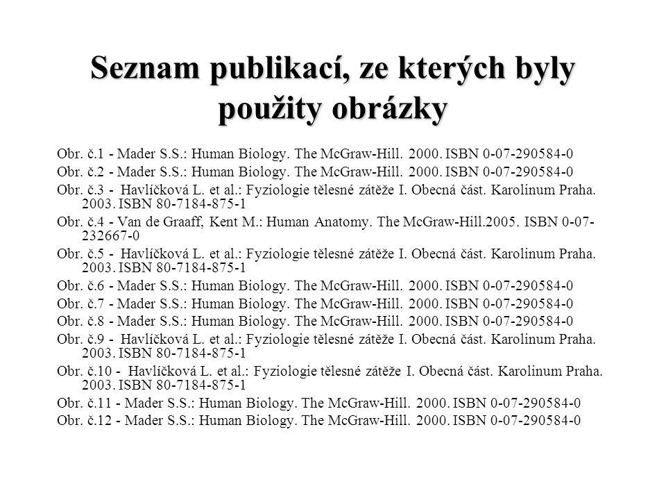 Seznam publikací, ze kterých byly použity obrázky
