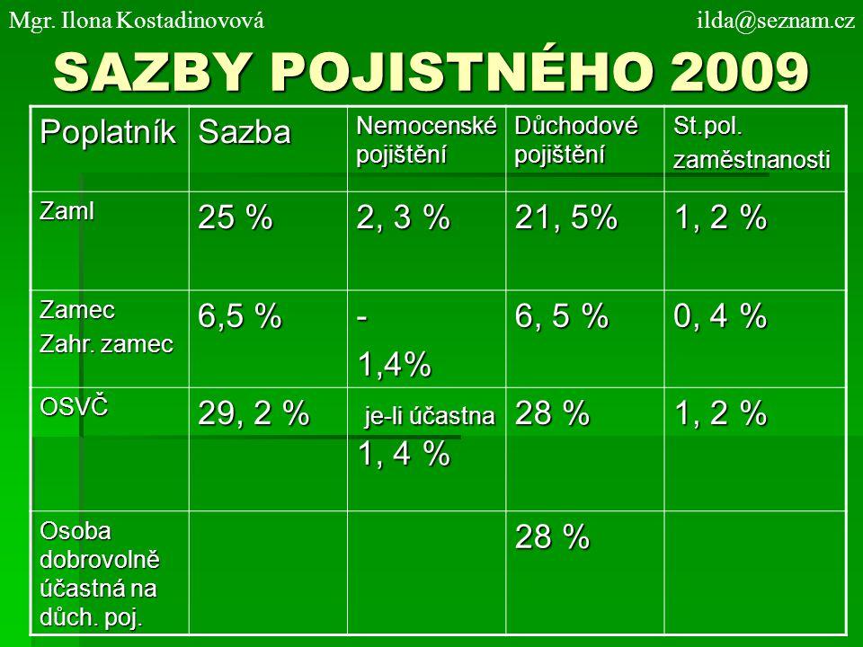 SAZBY POJISTNÉHO 2009 Poplatník Sazba 25 % 2, 3 % 21, 5% 1, 2 % 6,5 %