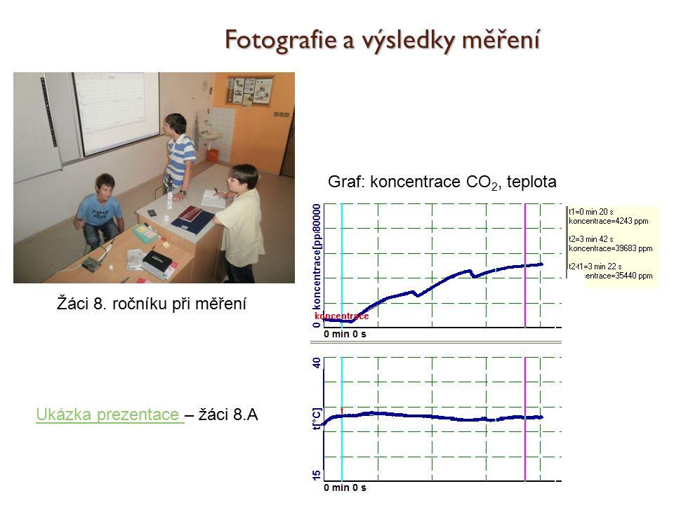 Fotografie a výsledky měření