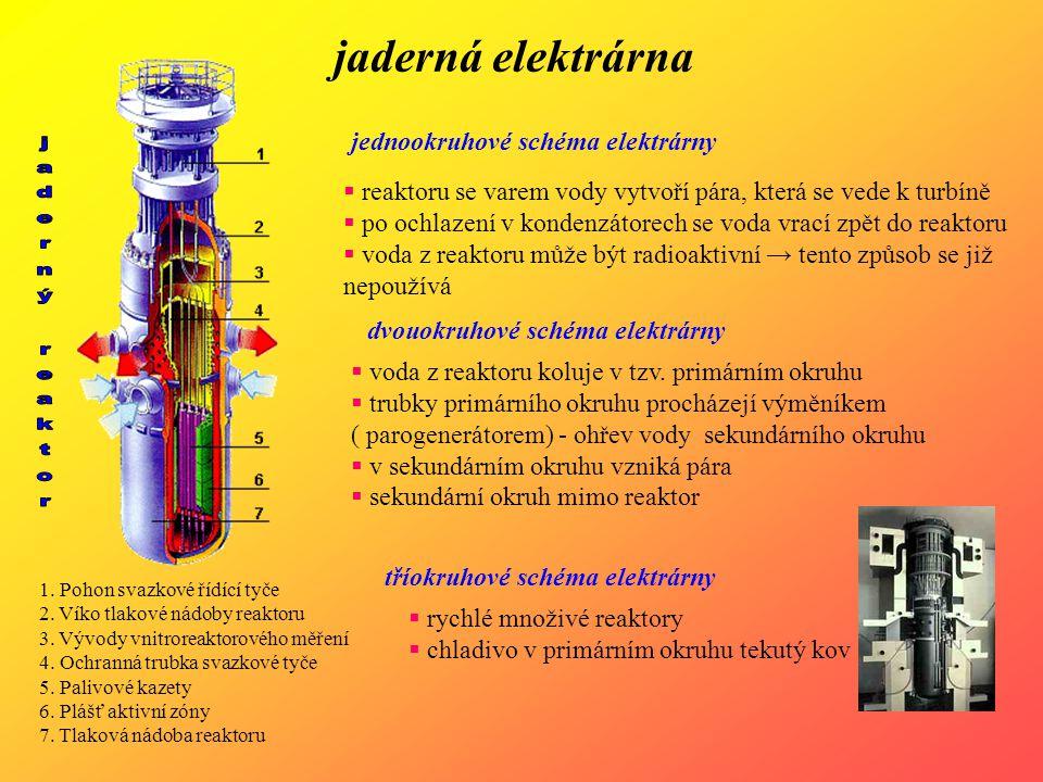 jaderná elektrárna jednookruhové schéma elektrárny