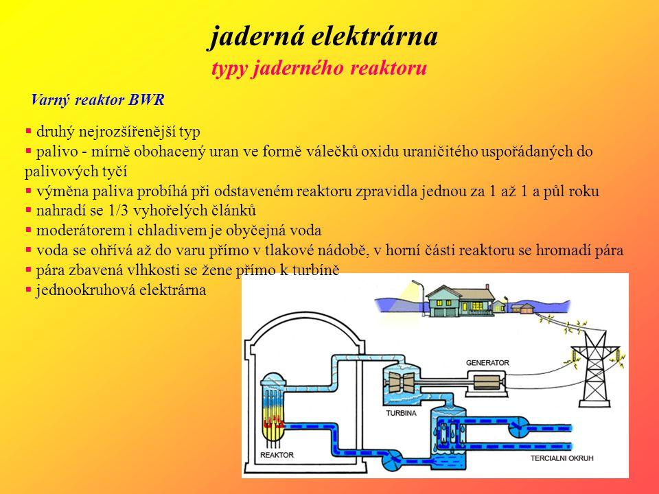 jaderná elektrárna typy jaderného reaktoru Varný reaktor BWR