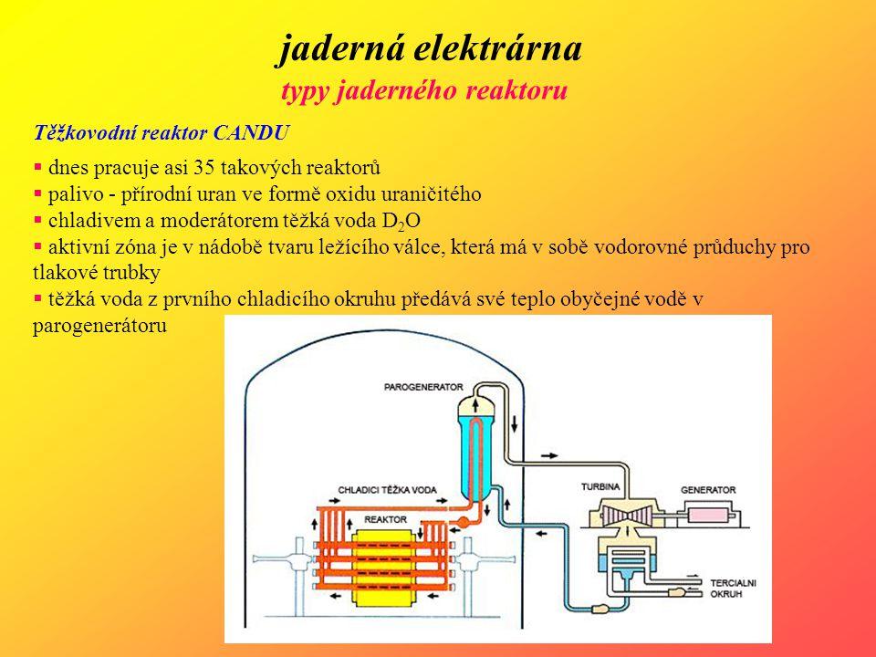 jaderná elektrárna typy jaderného reaktoru Těžkovodní reaktor CANDU