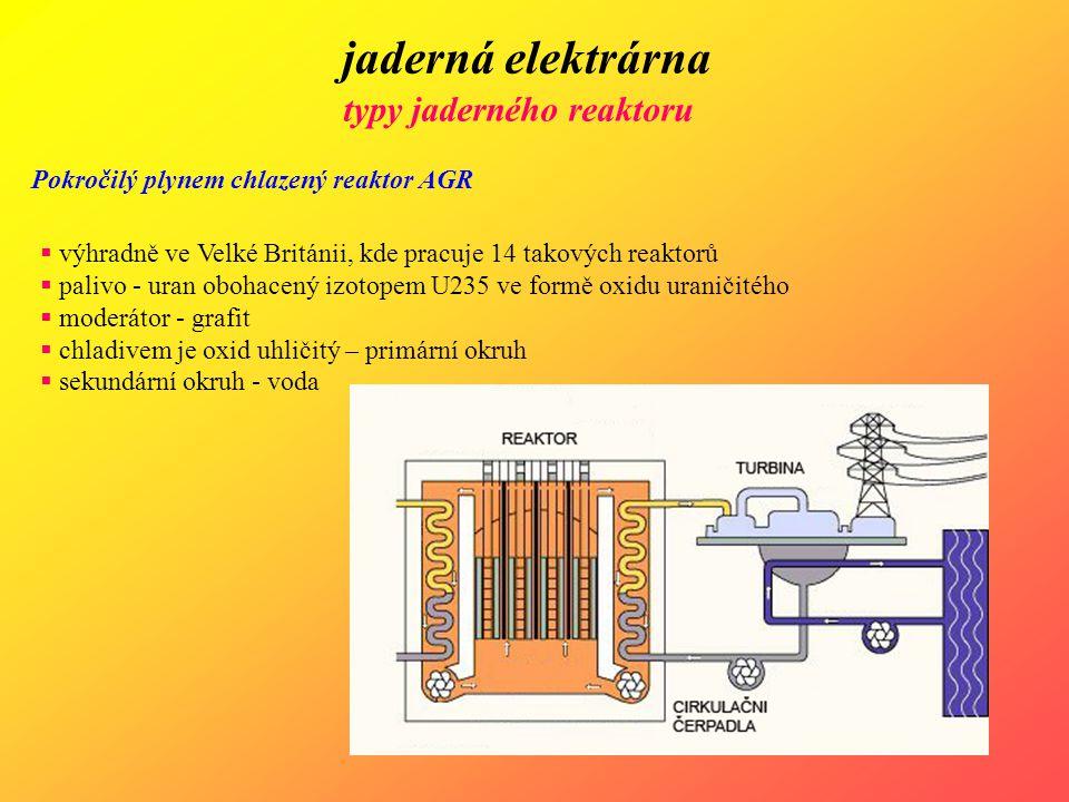 jaderná elektrárna typy jaderného reaktoru
