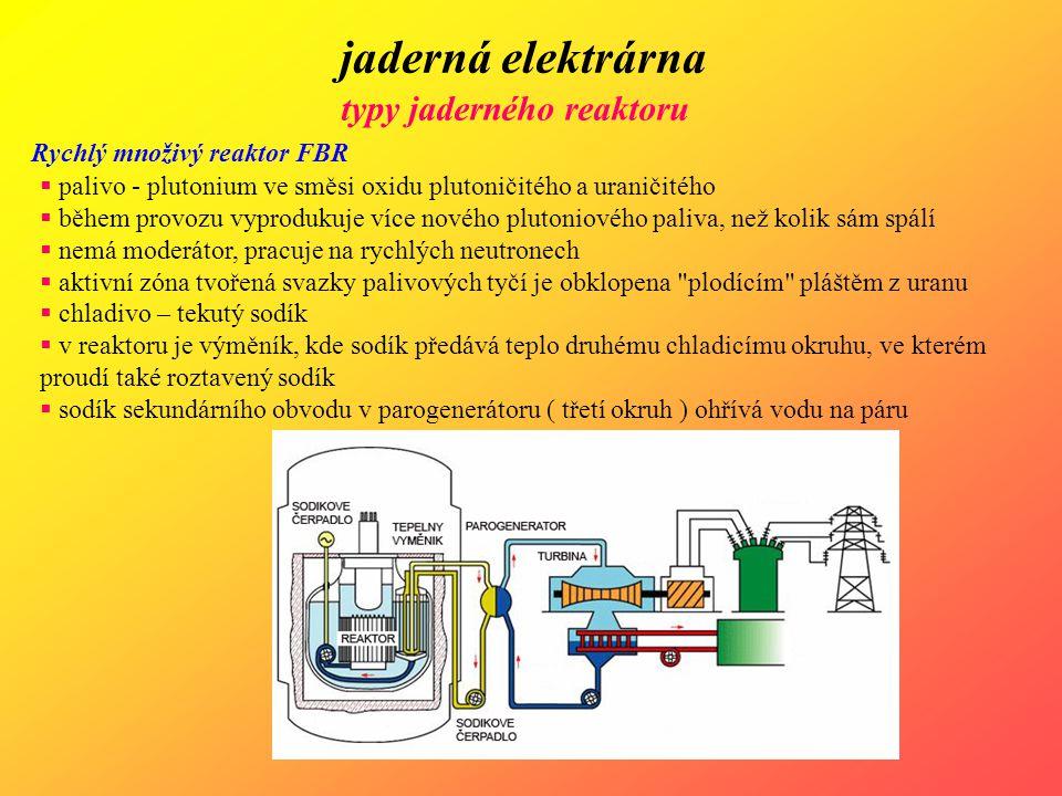 jaderná elektrárna typy jaderného reaktoru Rychlý množivý reaktor FBR