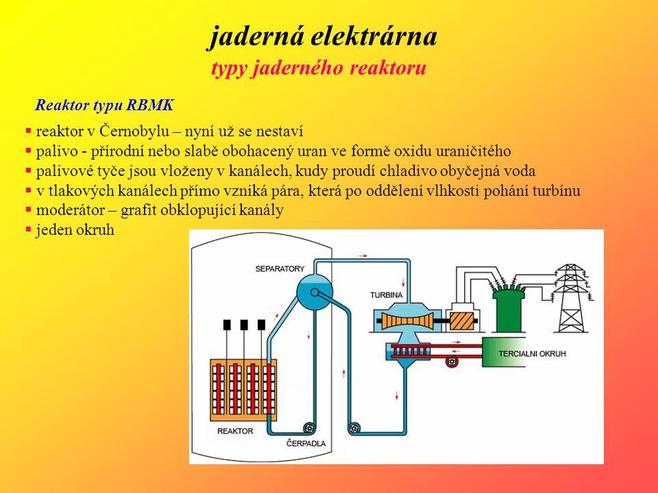 jaderná elektrárna typy jaderného reaktoru Reaktor typu RBMK