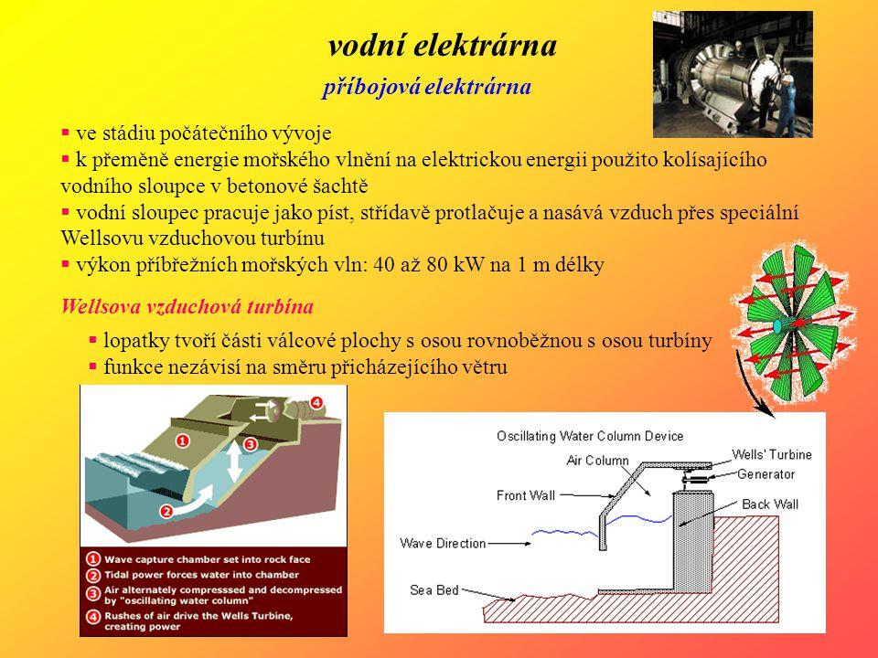 vodní elektrárna příbojová elektrárna ve stádiu počátečního vývoje