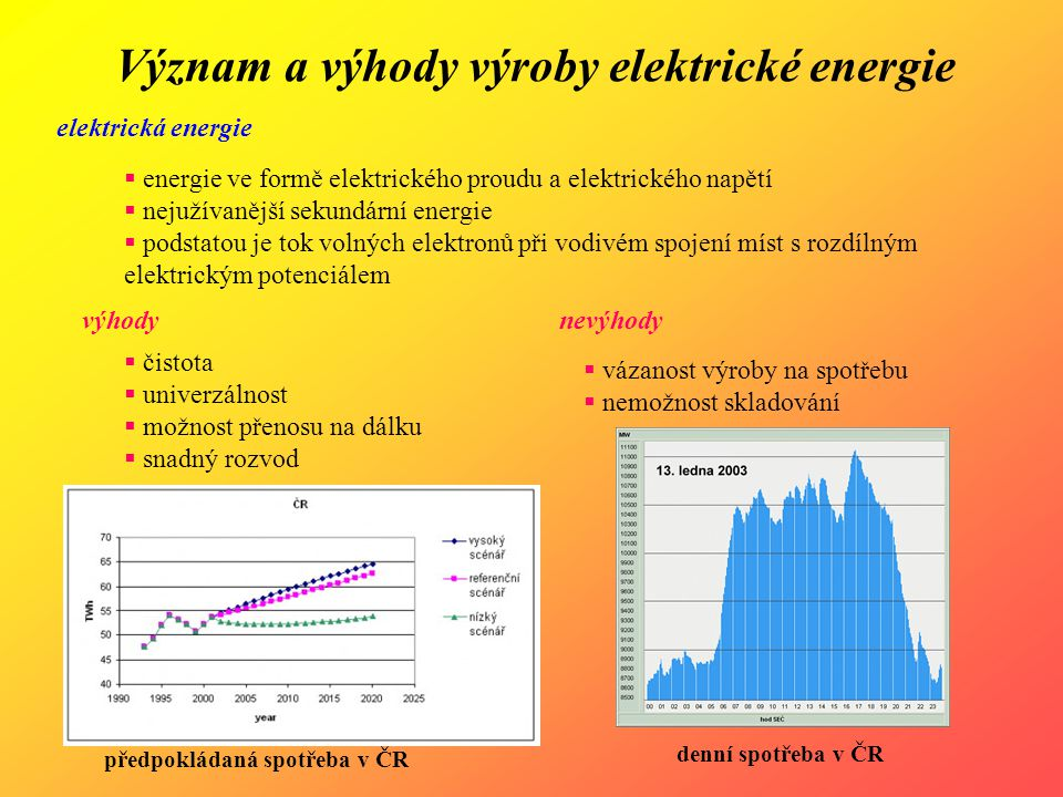 Význam a výhody výroby elektrické energie