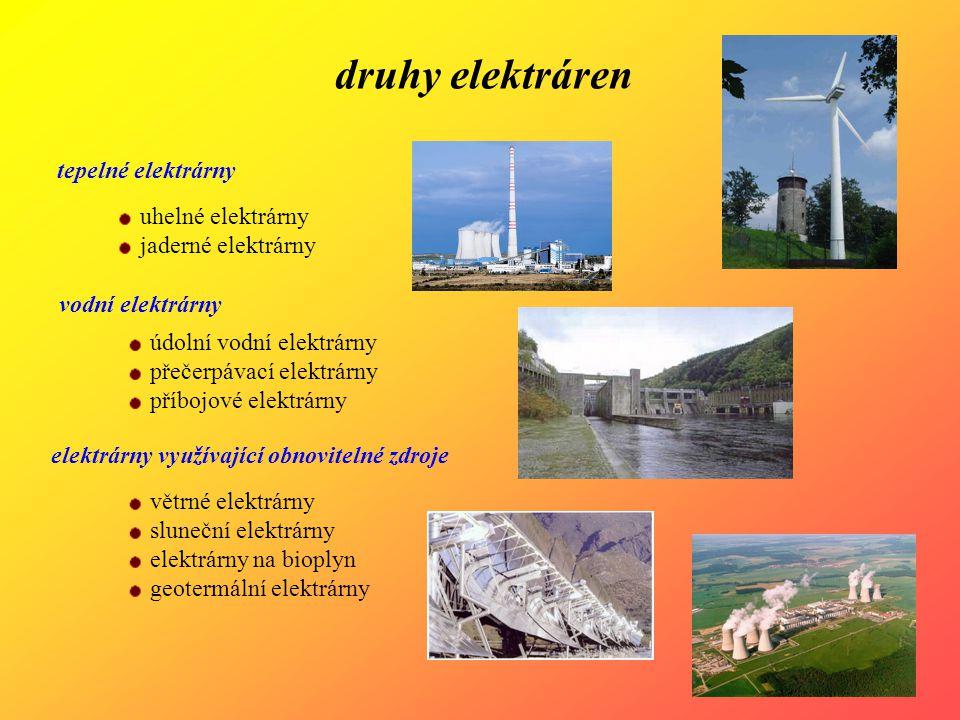 druhy elektráren tepelné elektrárny uhelné elektrárny