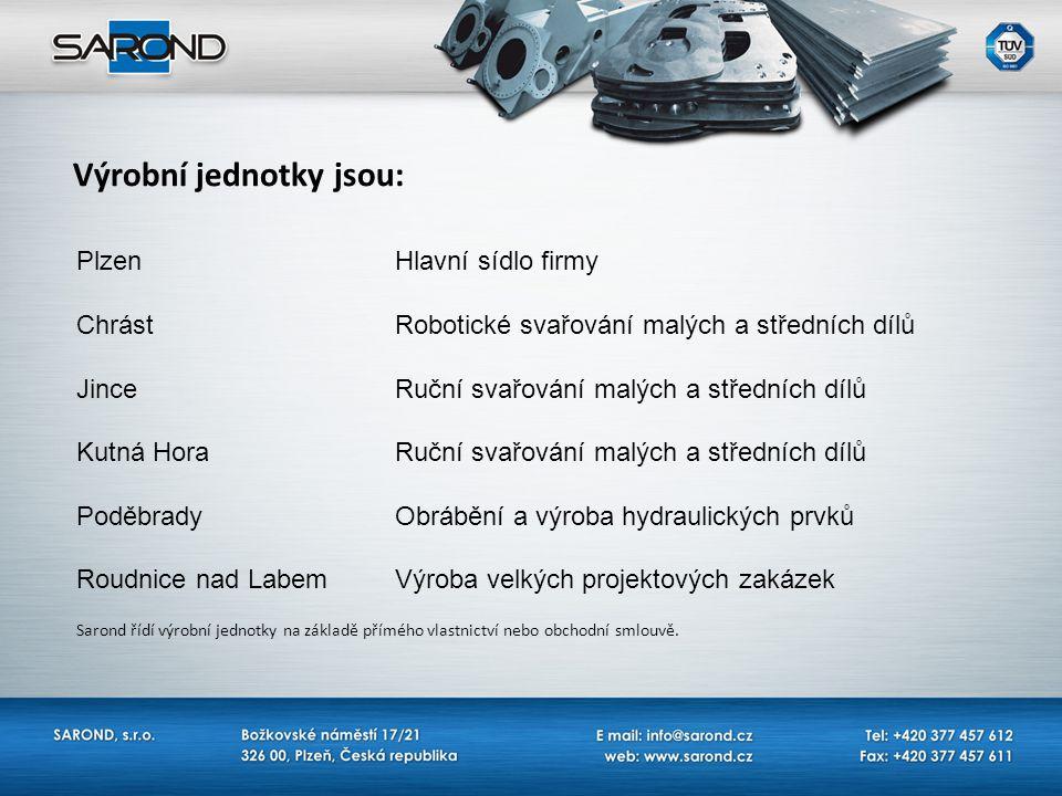 Výrobní jednotky jsou:
