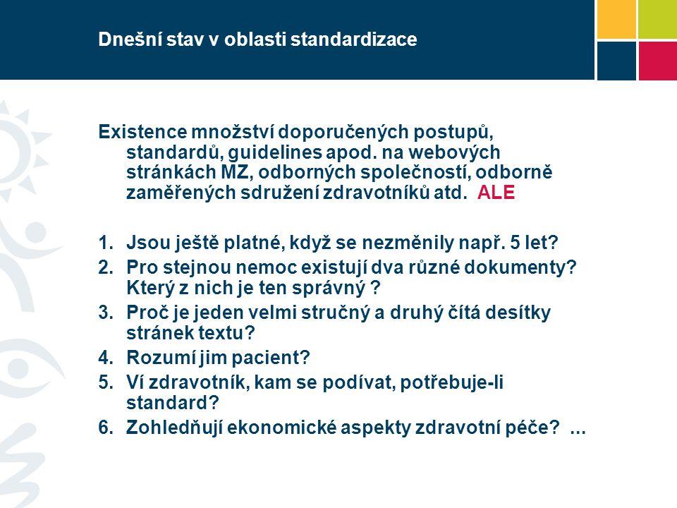 Dnešní stav v oblasti standardizace
