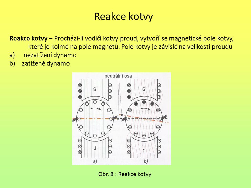Reakce kotvy Reakce kotvy – Prochází-li vodiči kotvy proud, vytvoří se magnetické pole kotvy,