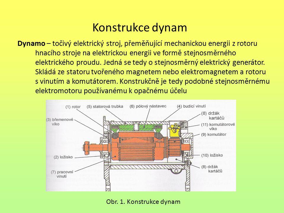 Konstrukce dynam Dynamo – točivý elektrický stroj, přeměňující mechanickou energii z rotoru.