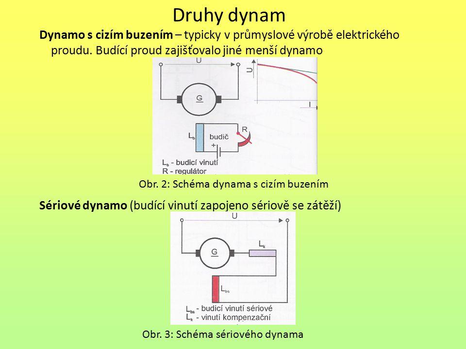 Druhy dynam Dynamo s cizím buzením – typicky v průmyslové výrobě elektrického. proudu. Budící proud zajišťovalo jiné menší dynamo.