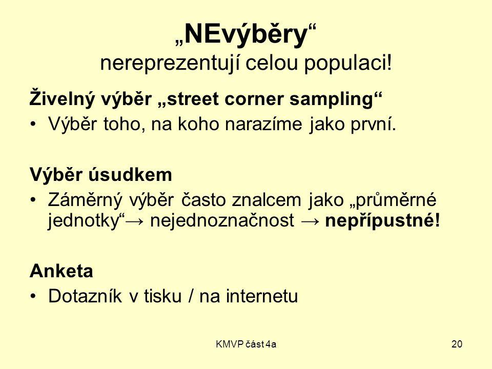 """""""NEvýběry nereprezentují celou populaci!"""