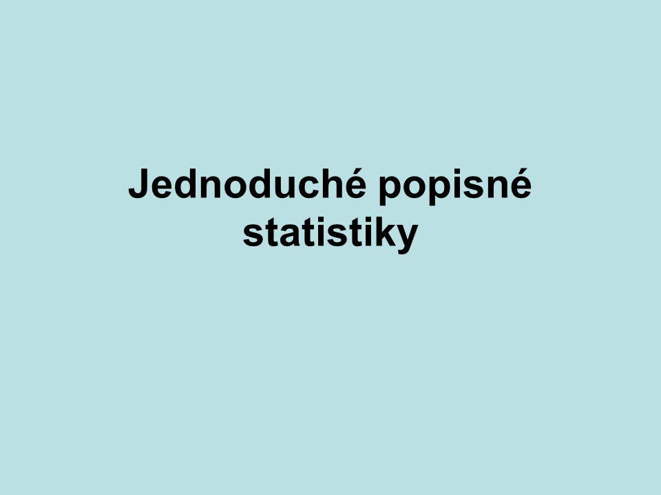 Jednoduché popisné statistiky