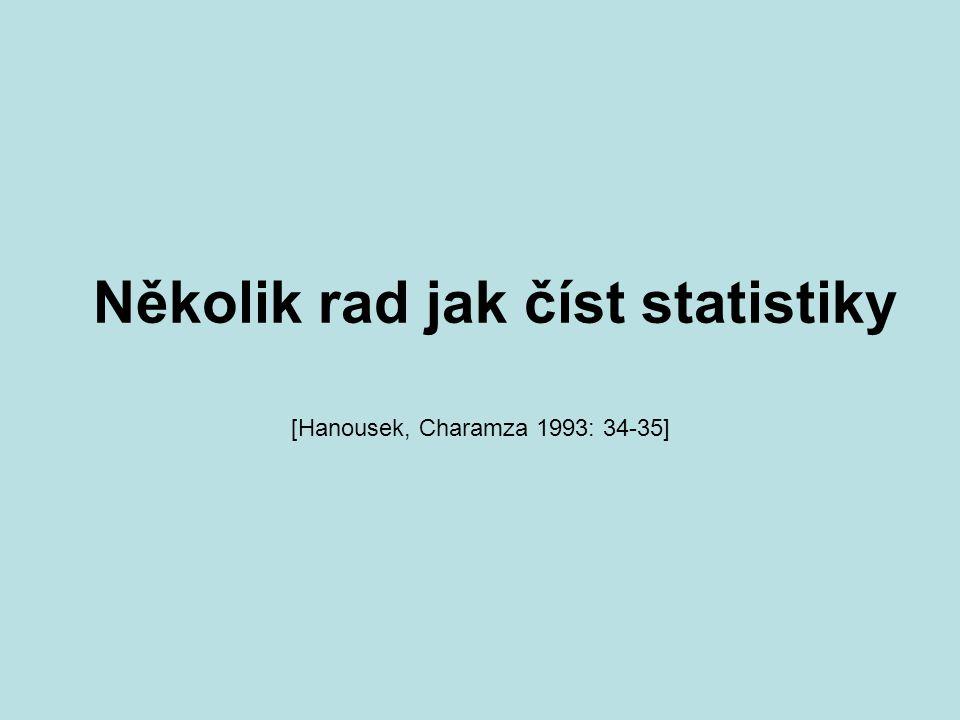 Několik rad jak číst statistiky