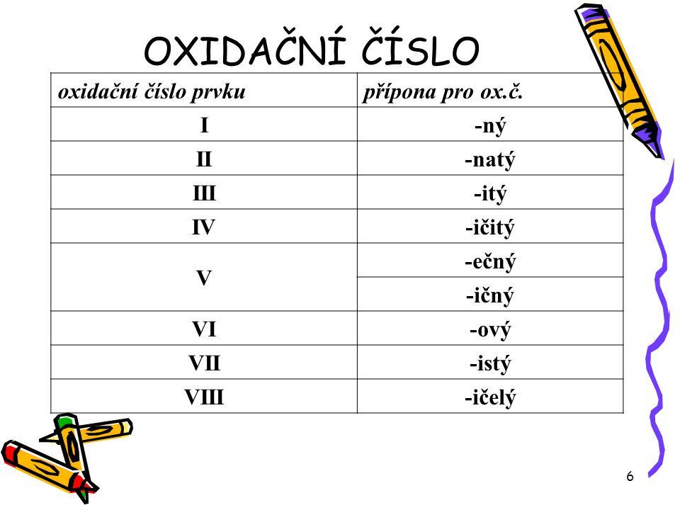 OXIDAČNÍ ČÍSLO oxidační číslo prvku přípona pro ox.č. I -ný II -natý