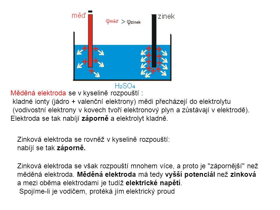 - - Měděná elektroda se v kyselině rozpouští :