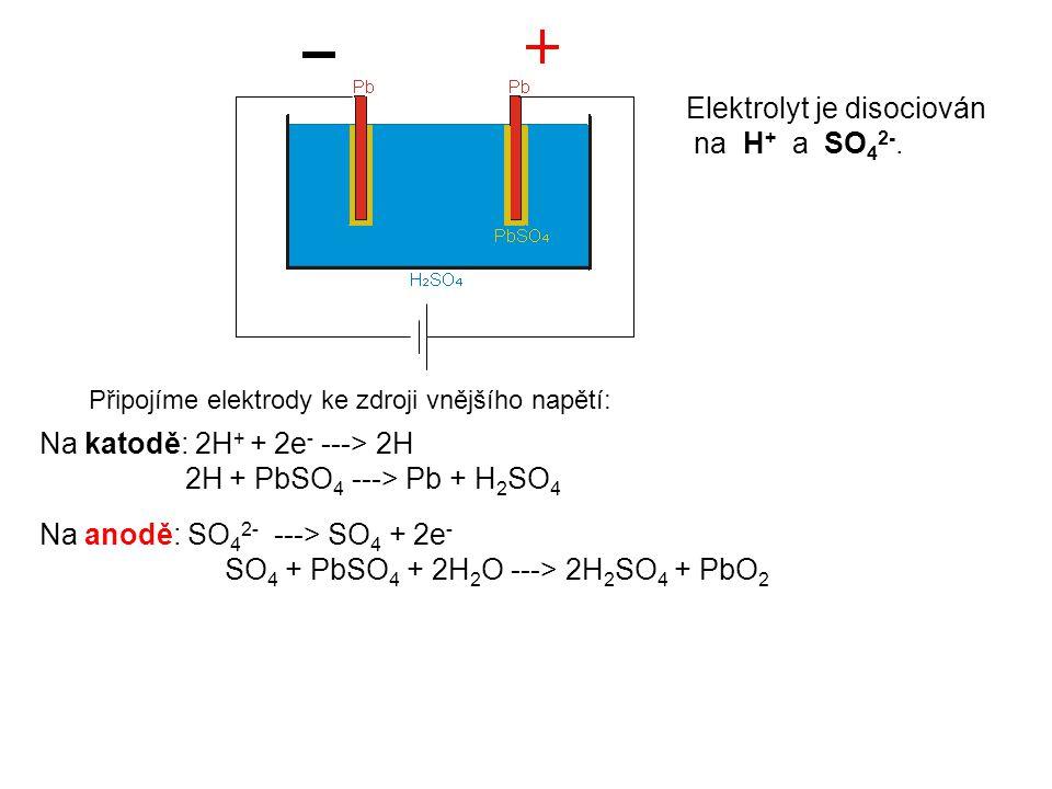 Elektrolyt je disociován na H+ a SO42-.
