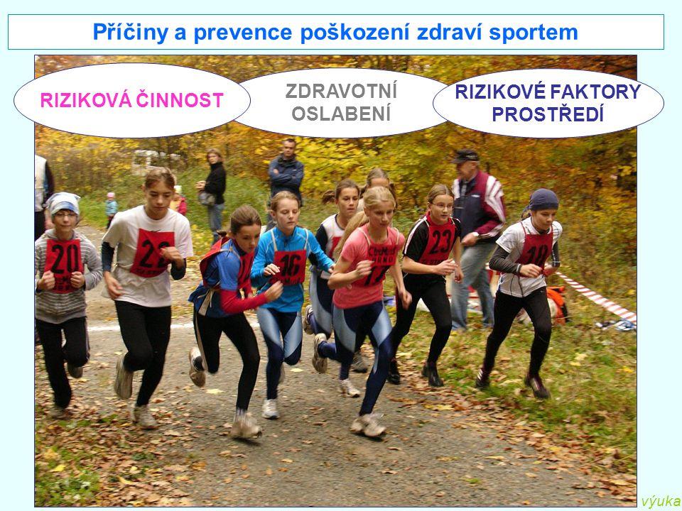 Příčiny a prevence poškození zdraví sportem