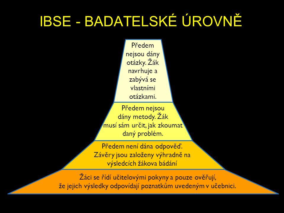IBSE - BADATELSKÉ ÚROVNĚ