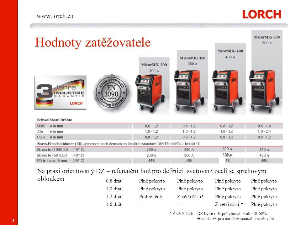 Hodnoty zatěžovatele 300 A. 370 A. Na praxi orientovaný DZ – referenční bod pro definici: svařování oceli se sprchovým obloukem.