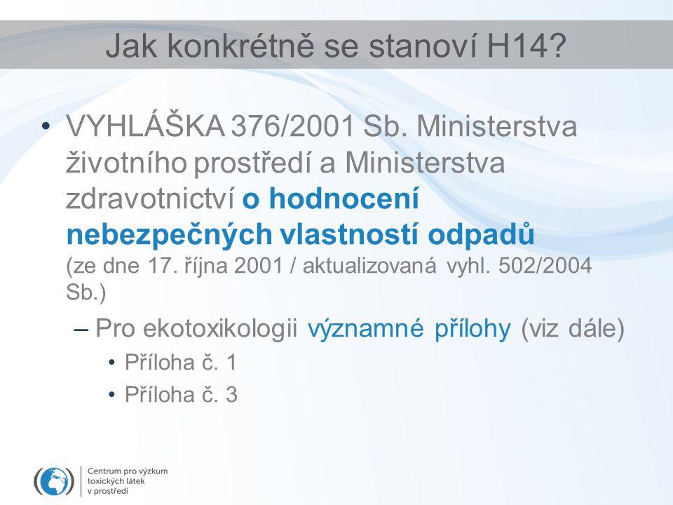 Jak konkrétně se stanoví H14