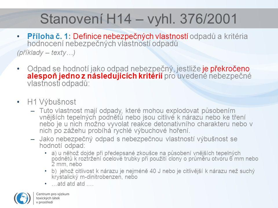 Stanovení H14 – vyhl. 376/2001 Příloha č. 1: Definice nebezpečných vlastností odpadů a kritéria hodnocení nebezpečných vlastností odpadů.