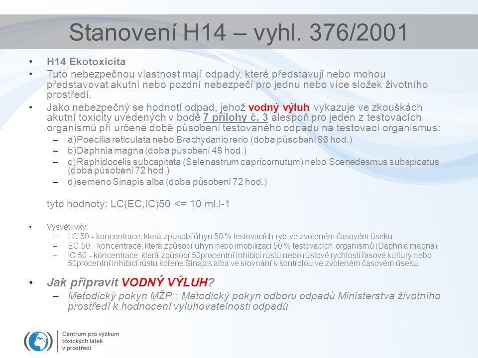 Stanovení H14 – vyhl. 376/2001 Jak připravit VODNÝ VÝLUH