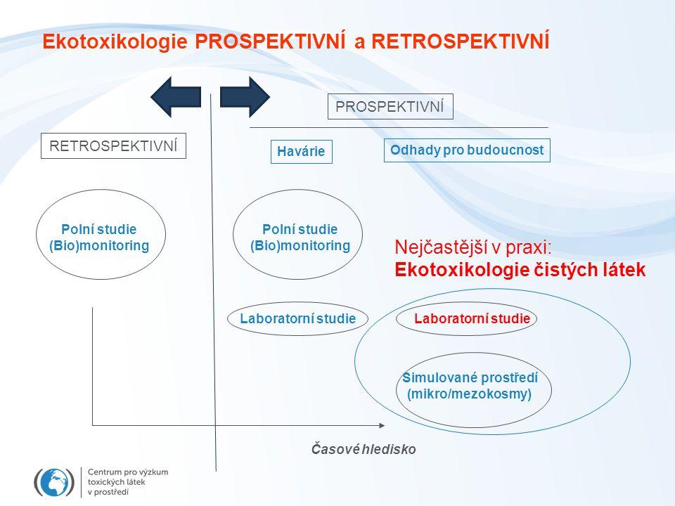 Ekotoxikologie PROSPEKTIVNÍ a RETROSPEKTIVNÍ